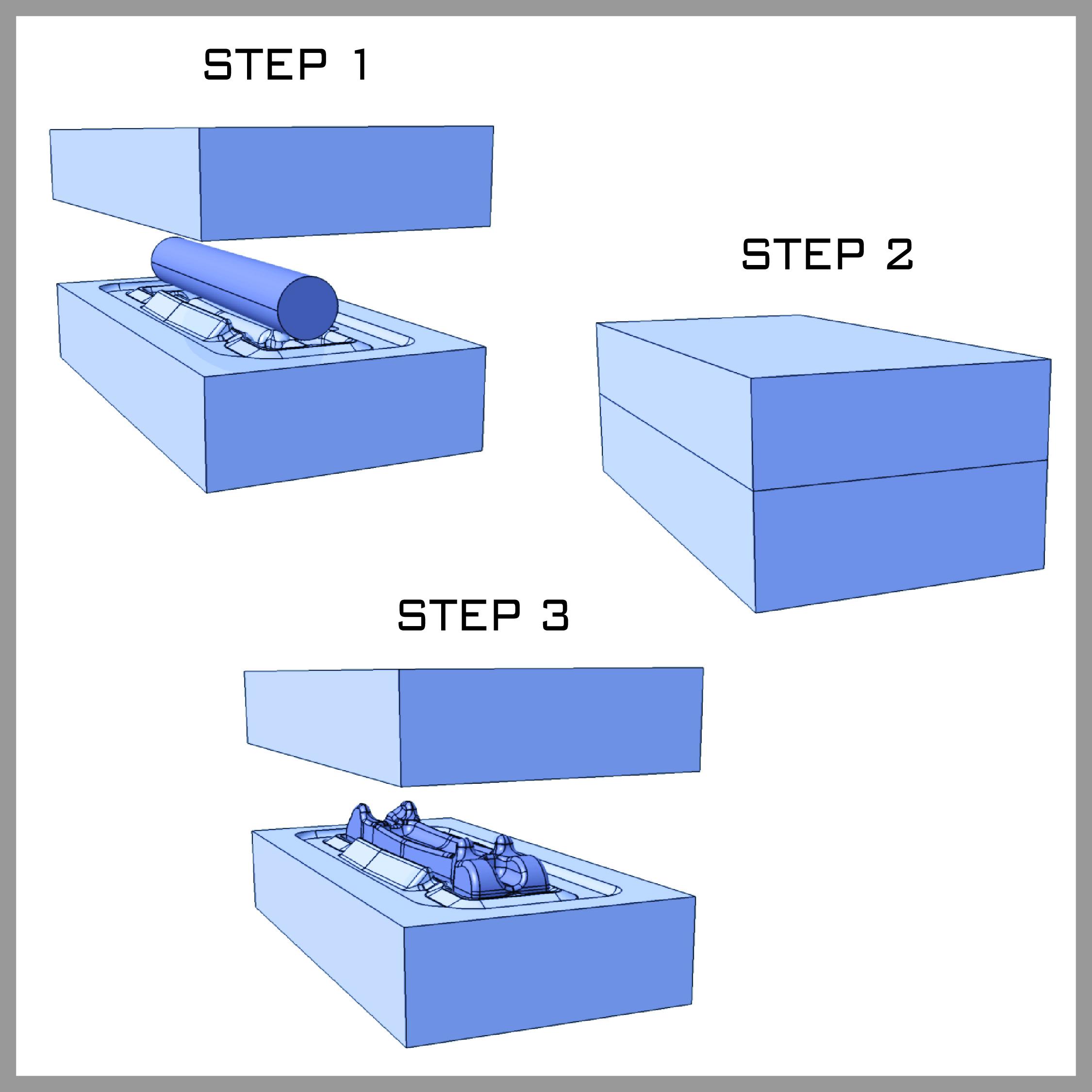 basic forging steps